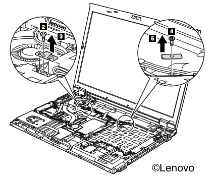 ThinkPadマニュアル 見本