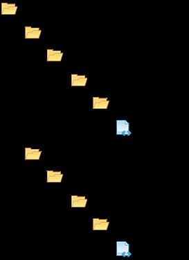 Concrete5 シングルページの構成 (1)