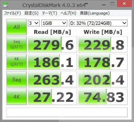 Samsung 850 EVO Review 200