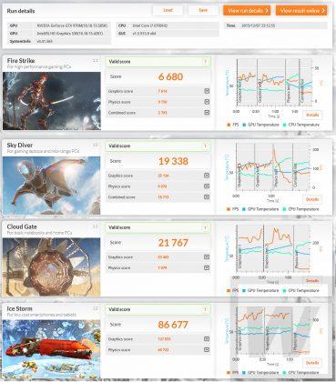 NEXTGEAR-NOTE i5710ベンチマーク Review 001