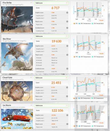 NEXTGEAR-NOTE i5710ベンチマーク Review 002