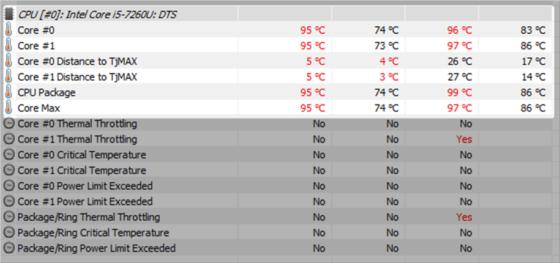 NUCの驚異的な実効温度